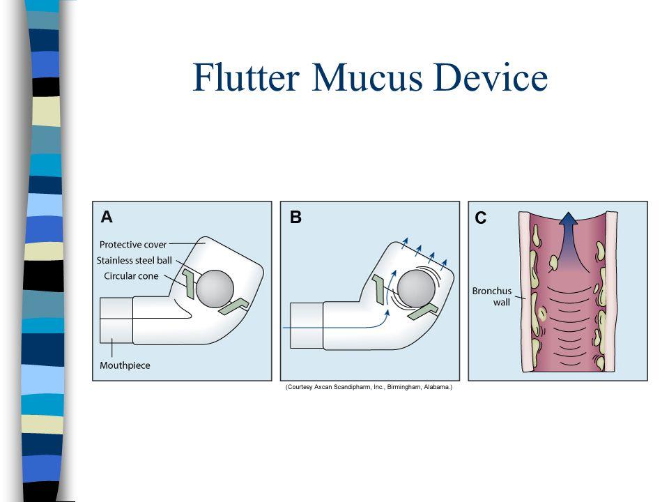 Flutter Mucus Device