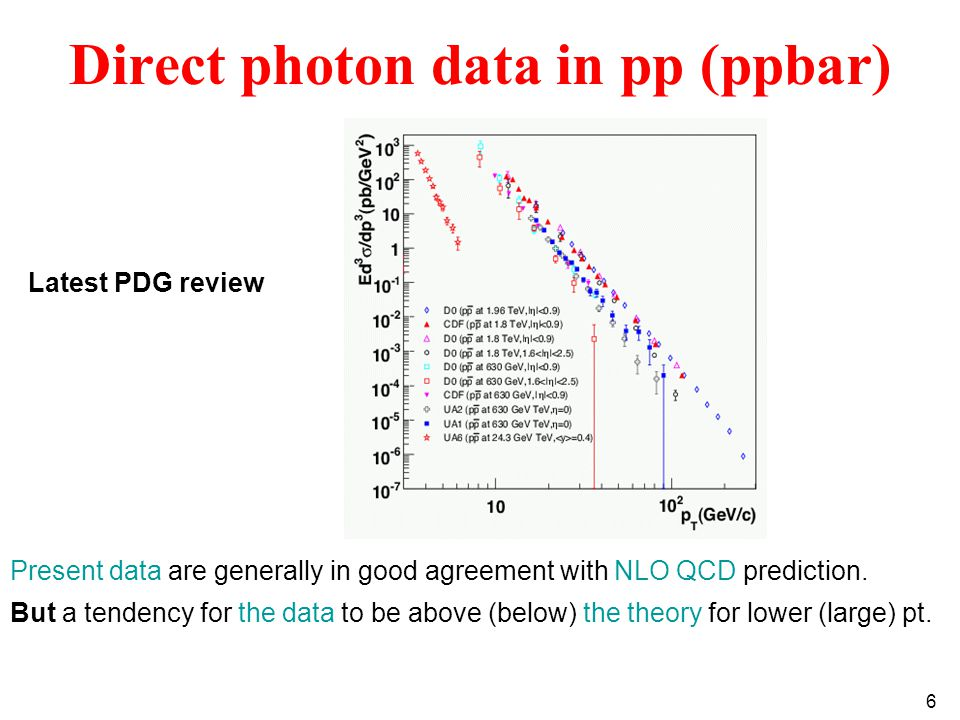 6 Present data are generally in good agreement with NLO QCD prediction.