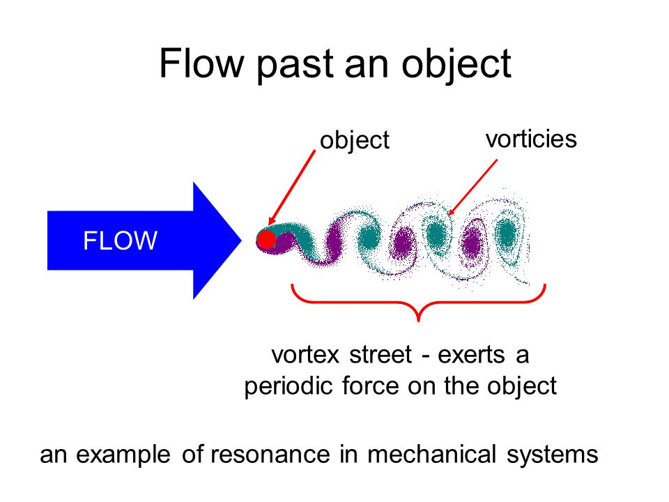 Flow past an object FLOW vortex street - exerts a periodic force on the object object an example of resonance in mechanical systems vorticies