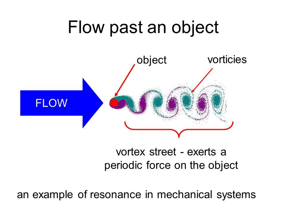 L 21 – Vibrations and Waves [1]  resonance  Tacoma Narrows Bridge Collapse  clocks – pendulum  springs  harmonic motion  mechanical waves  soun