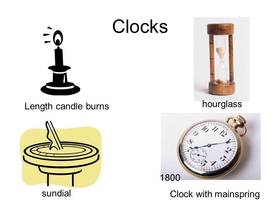 Clocks 1800 Length candle burns hourglass sundial Clock with mainspring