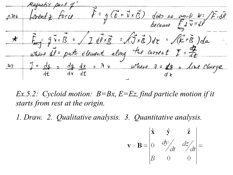 Ex.5.2: Cycloid motion: B=Bx, E=Ez, find particle motion if it starts from rest at the origin.