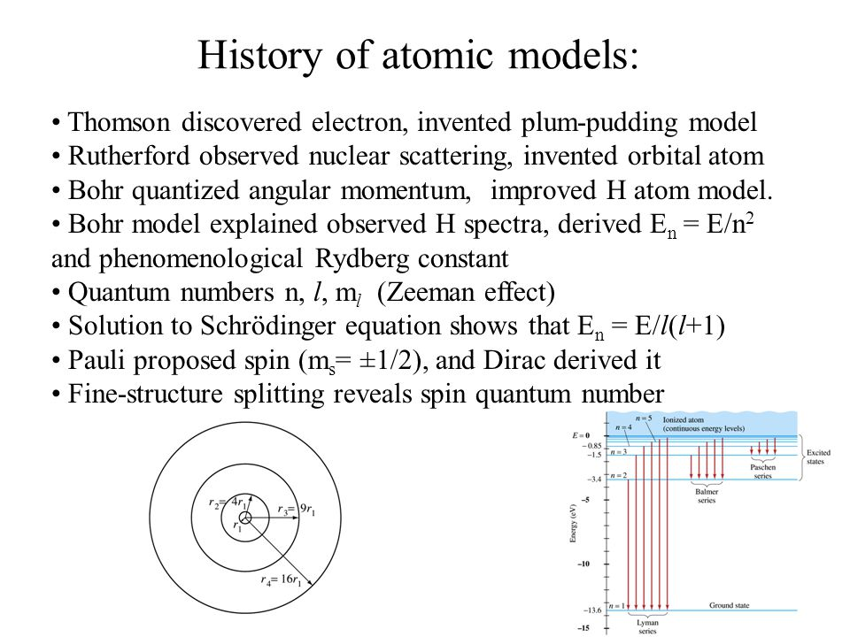 History of atomic models: Thomson discovered electron, invented plum-pudding model Rutherford observed nuclear scattering, invented orbital atom Bohr