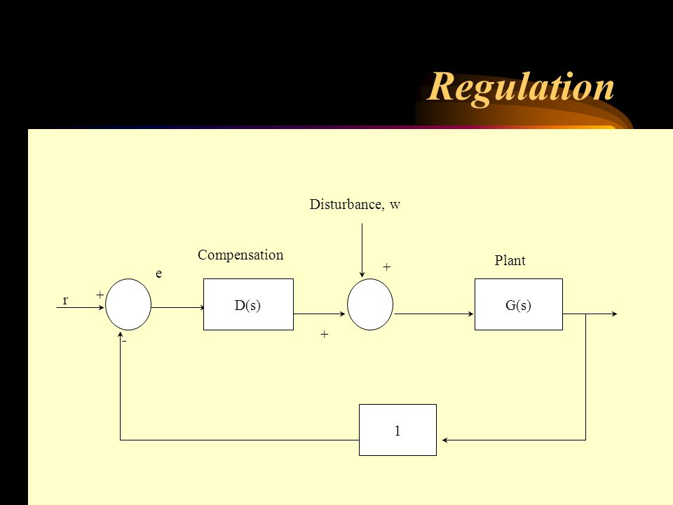 Regulation  D(s) 1 G(s) e  r   Compensation Disturbance, w Plant