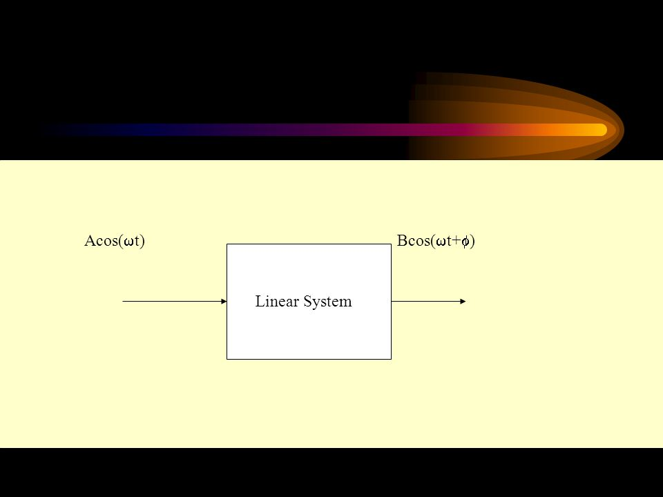 Acos(  t)Bcos(  t+  ) Linear System