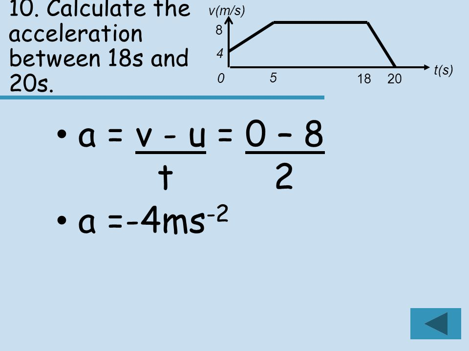 10. Calculate the acceleration between 18s and 20s.