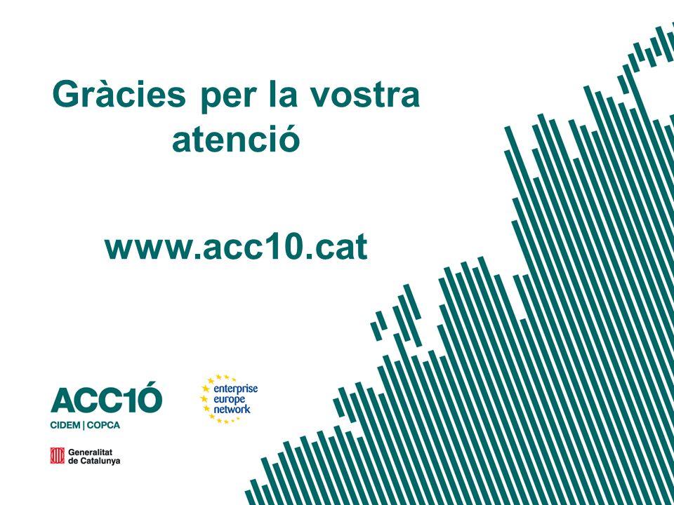 Gràcies per la vostra atenció www.acc10.cat