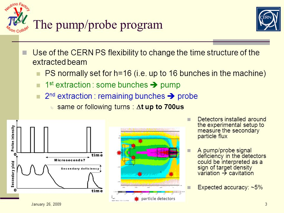 Use of the CERN PS flexibility to change the time structure of the extracted beam PS normally set for h=16 (i.e.