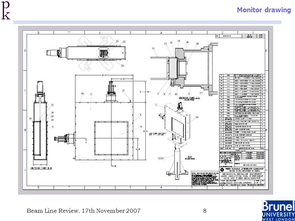 8Beam Line Review. 17th November 2007 Monitor drawing