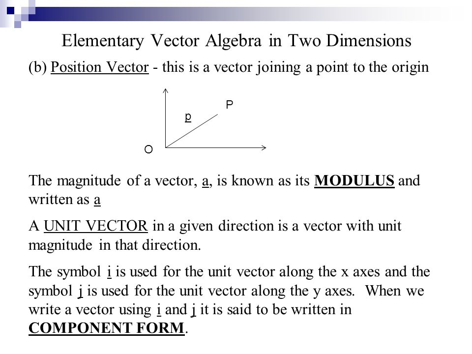 Elementary Vector Algebra in Two Dimensions (b) Position Vector - this is a vector joining a point to the origin The magnitude of a vector, a, is known as its MODULUS and written as a A UNIT VECTOR in a given direction is a vector with unit magnitude in that direction.