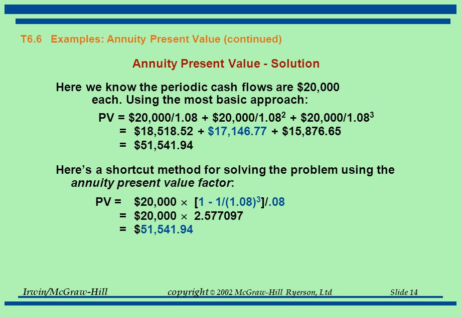 Irwin/McGraw-Hillcopyright © 2002 McGraw-Hill Ryerson, Ltd Slide 14 T6.6 Examples: Annuity Present Value (continued) Annuity Present Value - Solution Here we know the periodic cash flows are $20,000 each.