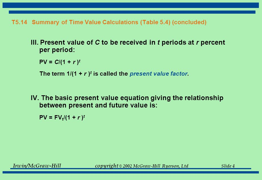 Irwin/McGraw-Hillcopyright © 2002 McGraw-Hill Ryerson, Ltd Slide 15 T6.6 Examples: Annuity Present Value (continued) Annuity Present Value Let's continue our tuition problem.
