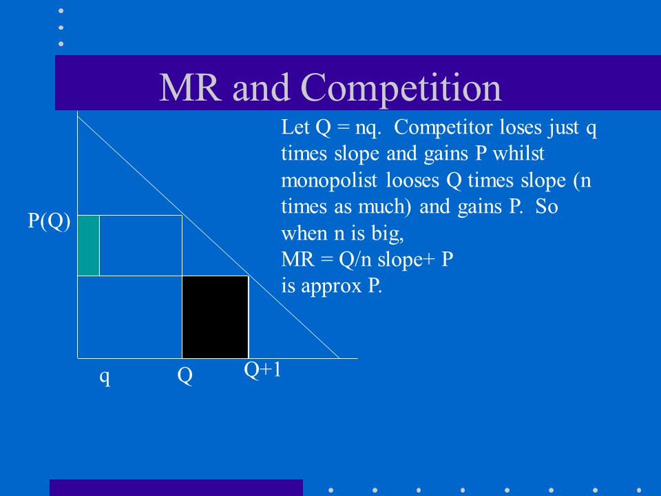 MR and Competition Q Q+1 P(Q) q Let Q = nq.