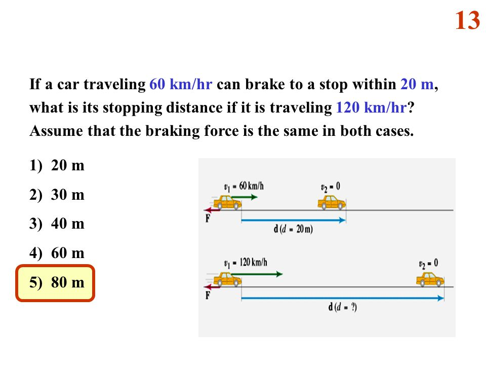 If a car traveling 60 km/hr can brake to a stop within 20 m, what is its stopping distance if it is traveling 120 km/hr.