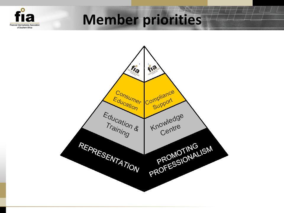 Member priorities