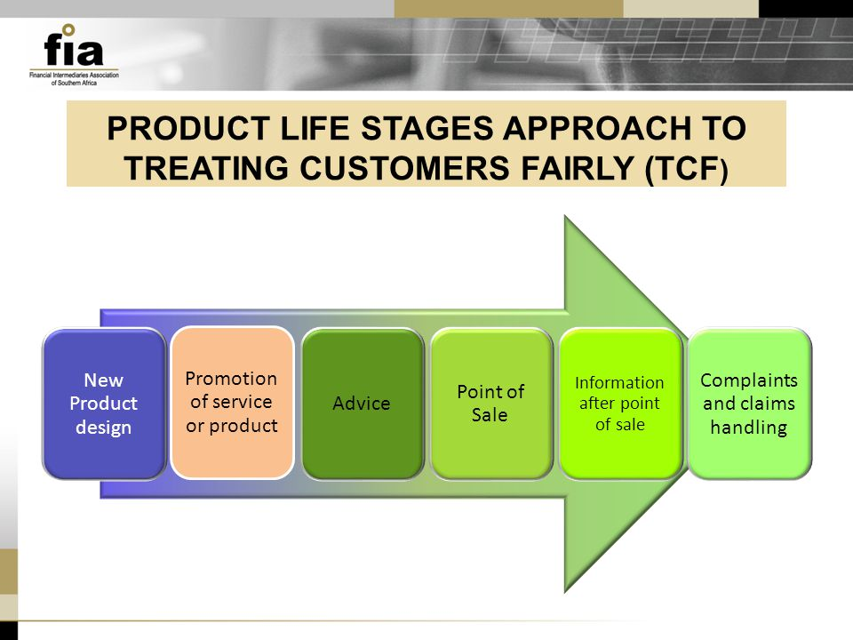 PRODUCT LIFE STAGES APPROACH TO TREATING CUSTOMERS FAIRLY (TCF ) New Product design Promotion of service or product Advice Point of Sale Information after point of sale Complaints and claims handling