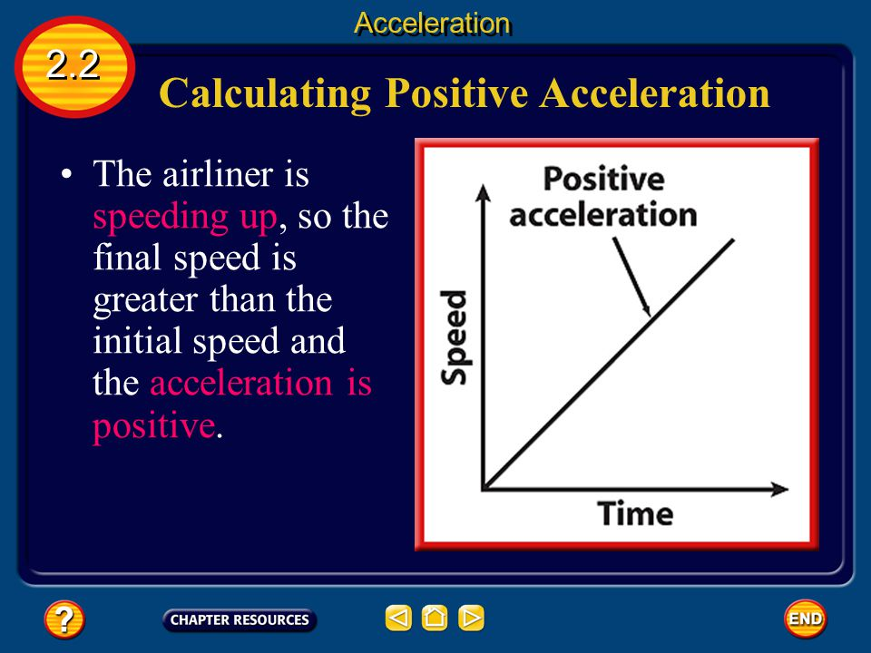 Calculating Positive Acceleration 2.2 Acceleration Suppose a jet airliner starts at rest at the end of a runway and reaches a speed of 80 m/s in 20 s.