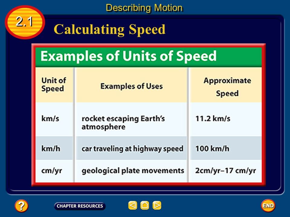 Calculating Positive Acceleration 2.2 Acceleration The airliner is speeding up, so the final speed is greater than the initial speed and the acceleration is positive.