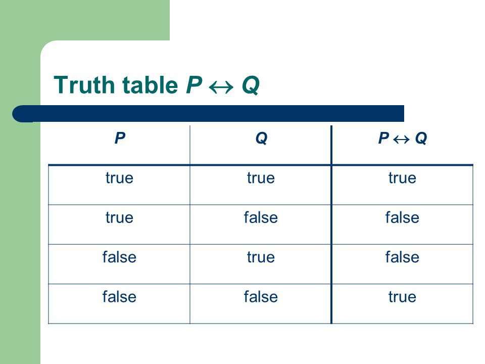 Truth table P  Q PQ P  QP  Q true false truefalse true