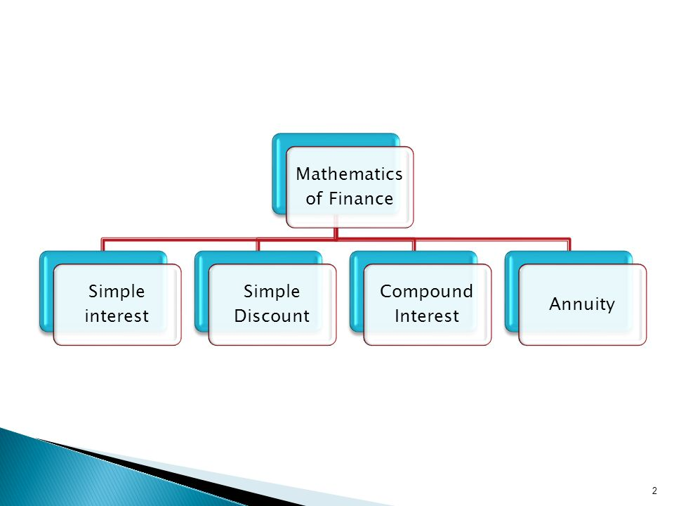 2 Mathematics of Finance Simple interest Simple Discount Compound Interest Annuity
