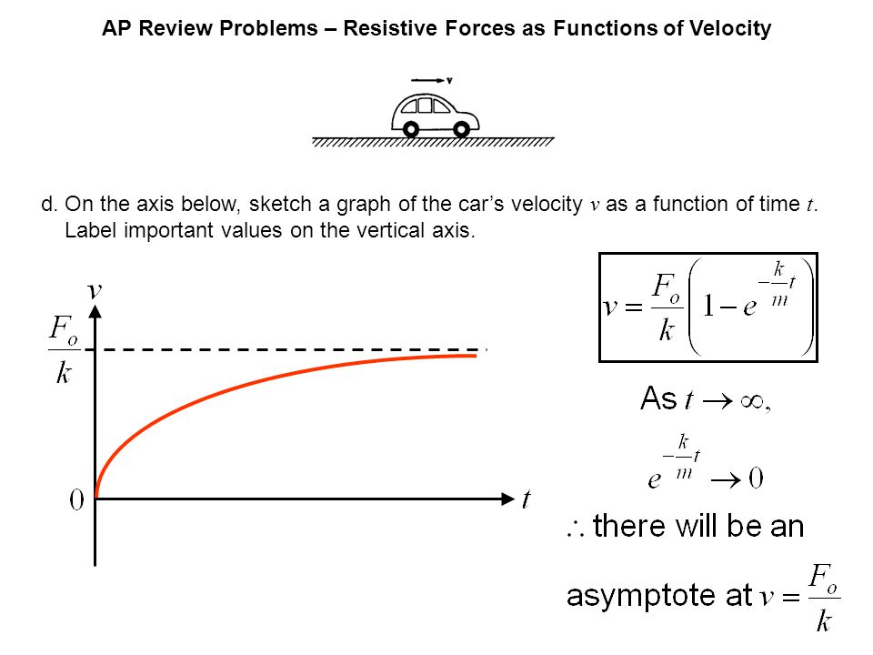 AP Review Problems – Resistive Forces as Functions of Velocity d.On the axis below, sketch a graph of the car's velocity v as a function of time t. La