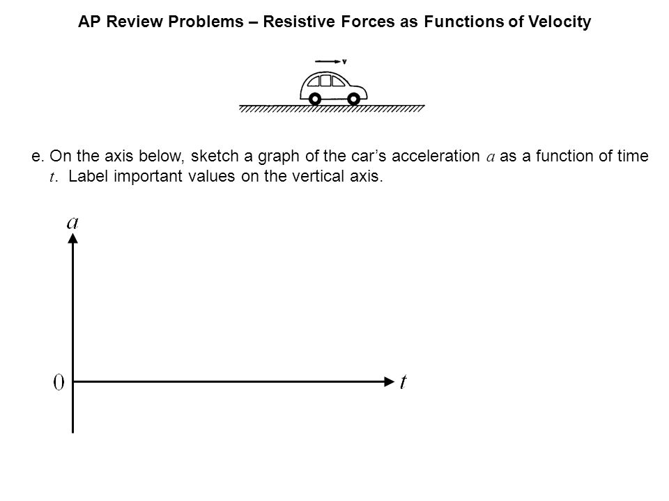 AP Review Problems – Resistive Forces as Functions of Velocity e.On the axis below, sketch a graph of the car's acceleration a as a function of time t.