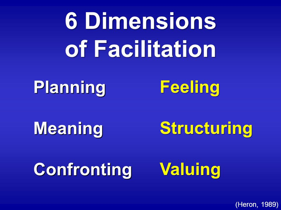 Planning Meaning Confronting FeelingStructuringValuing 6 Dimensions of Facilitation (Heron, 1989)