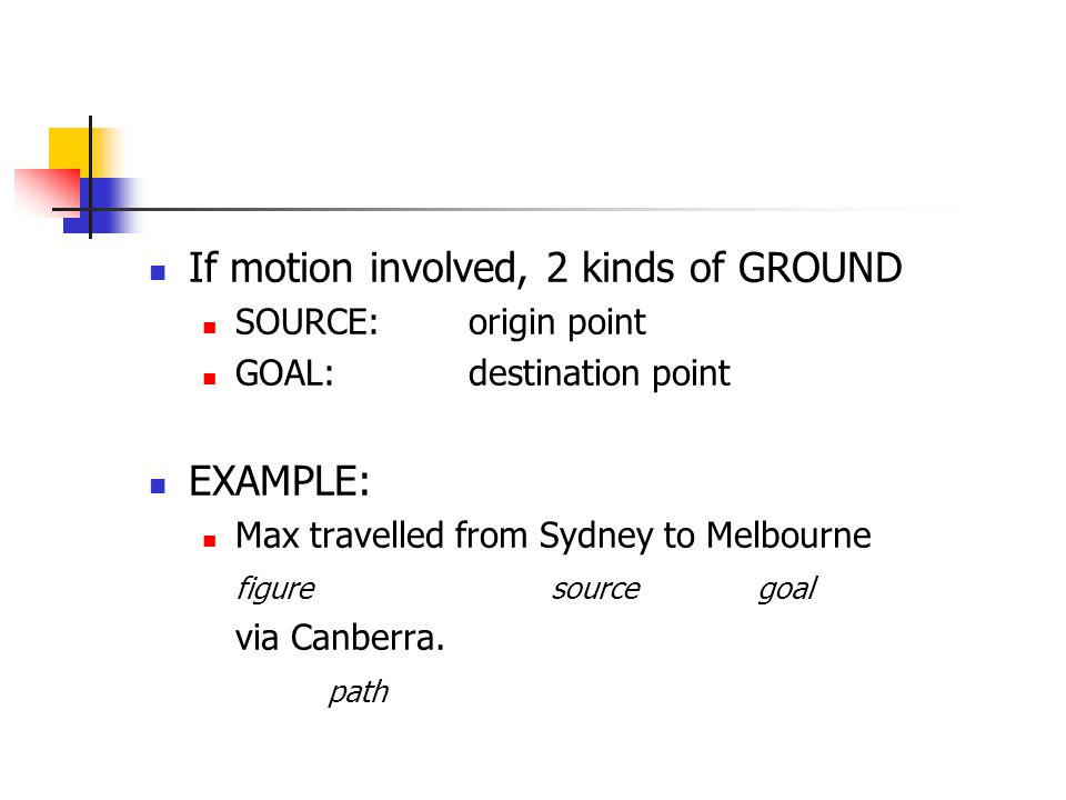 If motion involved, 2 kinds of GROUND SOURCE:origin point GOAL:destination point EXAMPLE: Max travelled from Sydney to Melbourne figure source goal via Canberra.