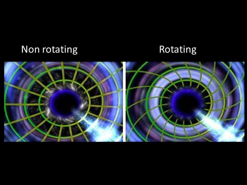 Non rotatingRotating