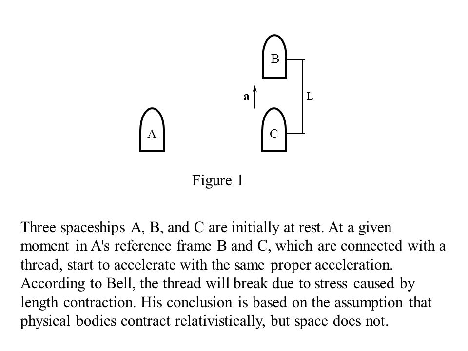 A L C B a Figure 1 Three spaceships A, B, and C are initially at rest.