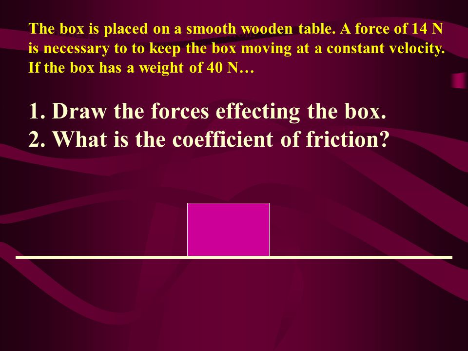 Example problem involving friction: The box is placed on a smooth wooden table.