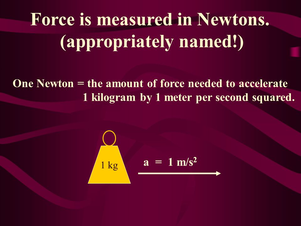 Force is measured in Newtons.