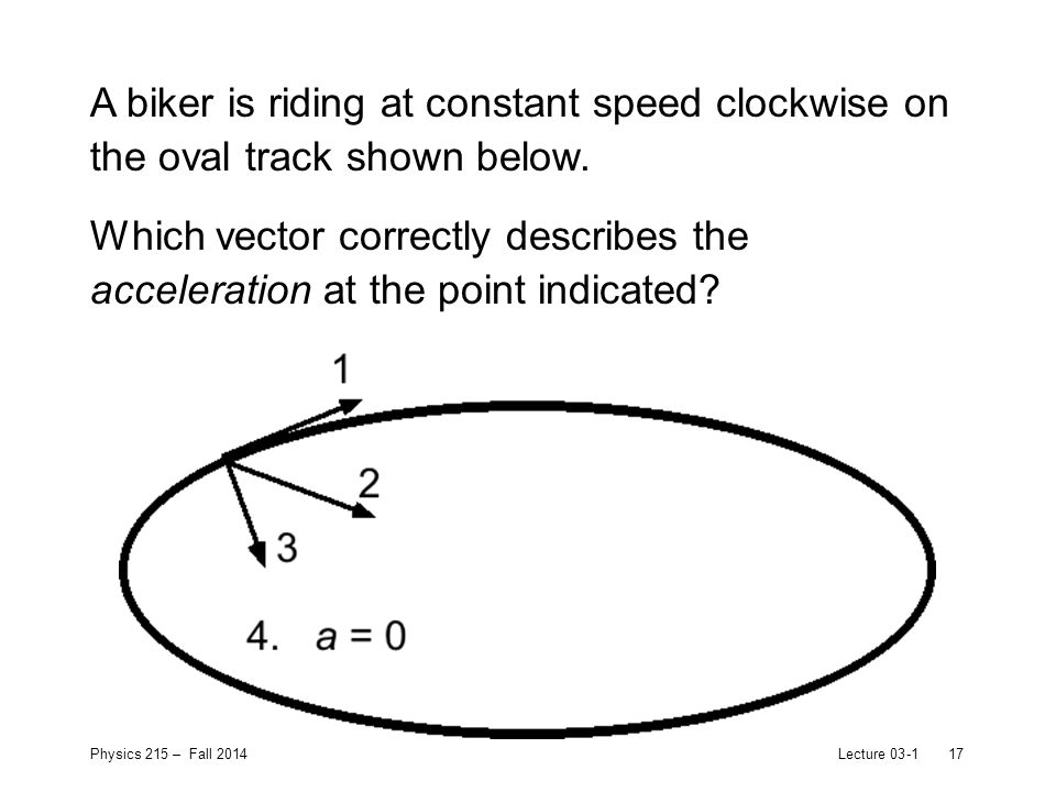 Physics 215 – Fall 2014Lecture 03-117 A biker is riding at constant speed clockwise on the oval track shown below.