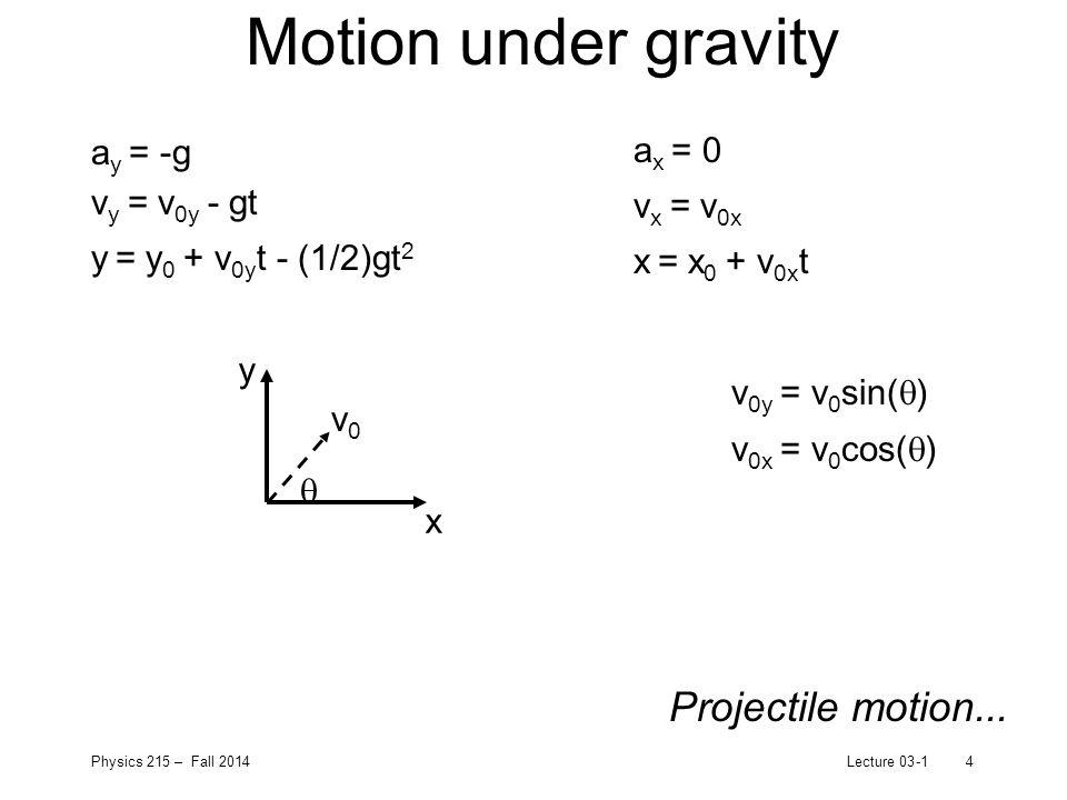 Physics 215 – Fall 2014Lecture 03-14 Motion under gravity a y = -g v y = v 0y - gt y = y 0 + v 0y t - (1/2)gt 2 a x = 0 v x = v 0x x = x 0 + v 0x t x y v0v0  v 0y = v 0 sin(  ) v 0x = v 0 cos(  ) Projectile motion...