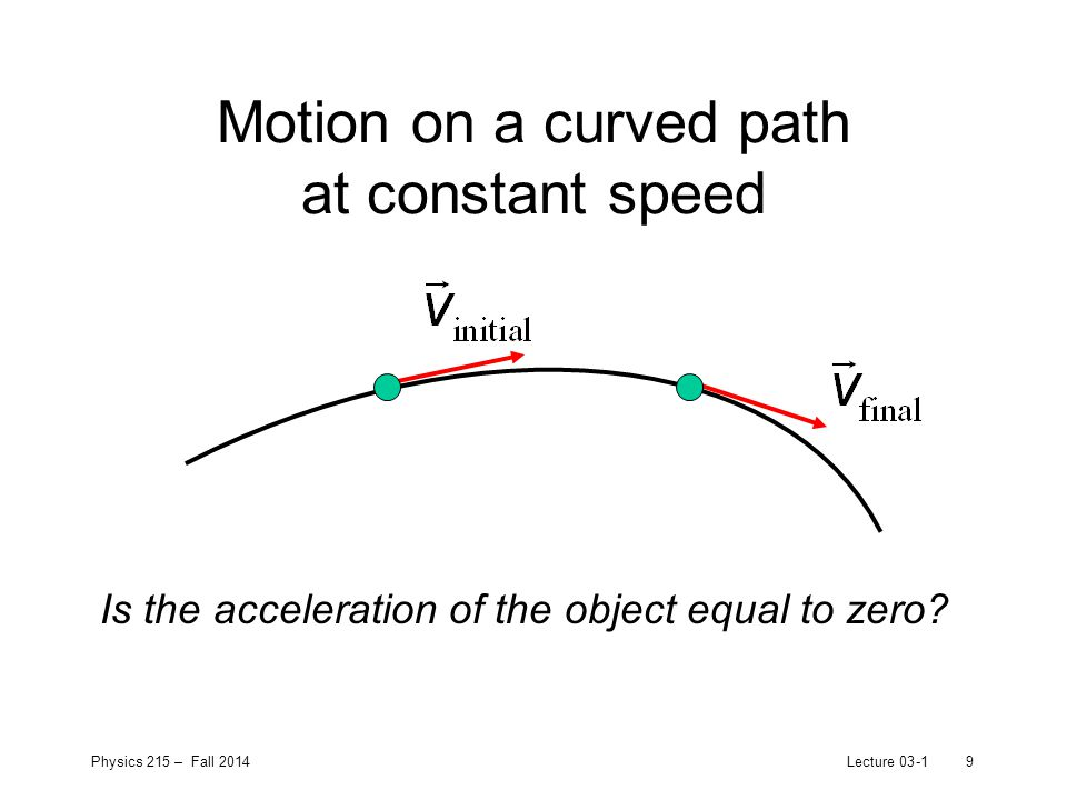 Physics 215 – Fall 2014Lecture 03-120 Acceleration vectors for ball swung in a horizontal circle at constant speed v What is the magnitude of the acceleration.