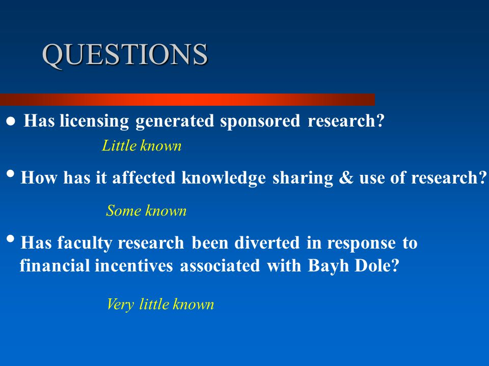 QUESTIONS Has licensing generated sponsored research.