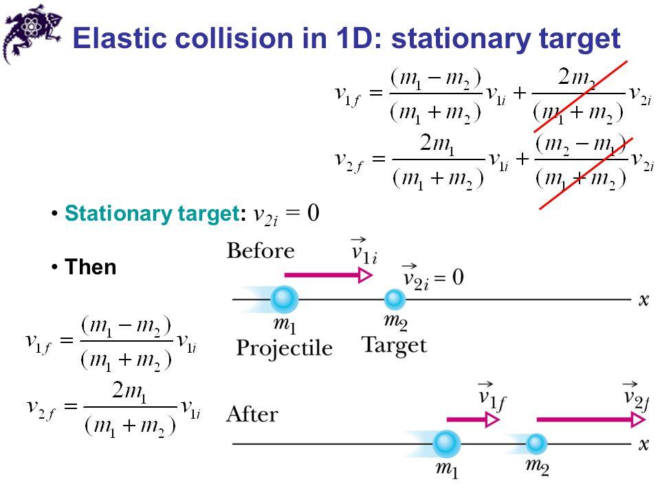 Elastic collision in 1D: stationary target Stationary target: v 2i = 0 Then