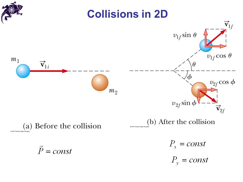 Collisions in 2D