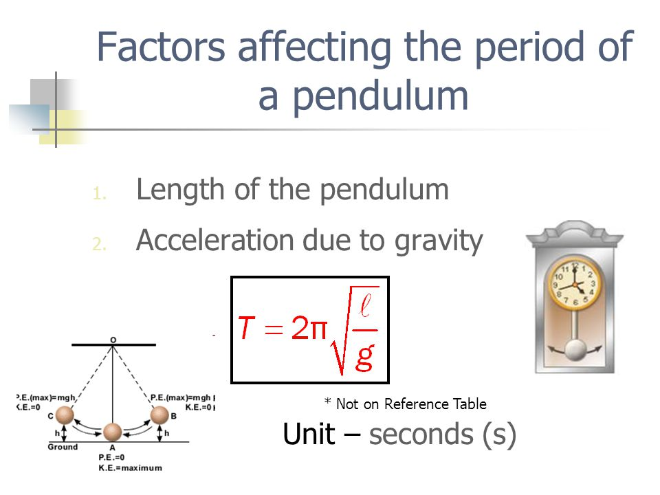 1. Length of the pendulum 2. Acceleration due to gravity 3.