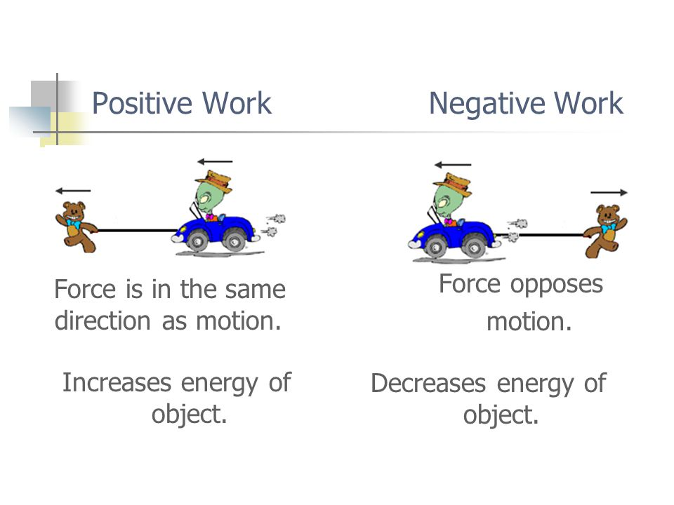 Increase or decrease the total mechanical energy of a system.