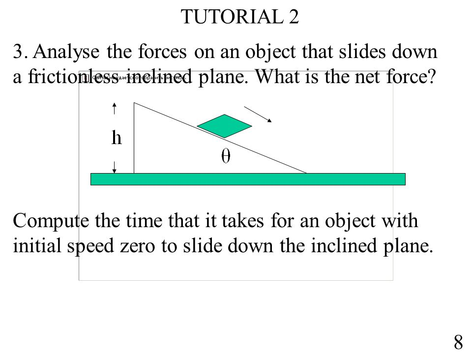 TUTORIAL 2 3. Analyse the forces on an object that slides down a frictionless inclined plane.