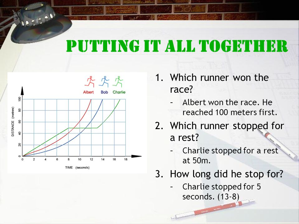 Putting it All Together 1.Which runner won the race? –Albert won the race. He reached 100 meters first. 2.Which runner stopped for a rest? –Charlie st
