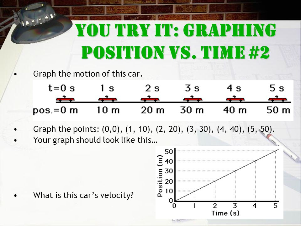 You Try It: Graphing Position Vs. Time #2 Graph the motion of this car. Graph the points: (0,0), (1, 10), (2, 20), (3, 30), (4, 40), (5, 50). Your gra