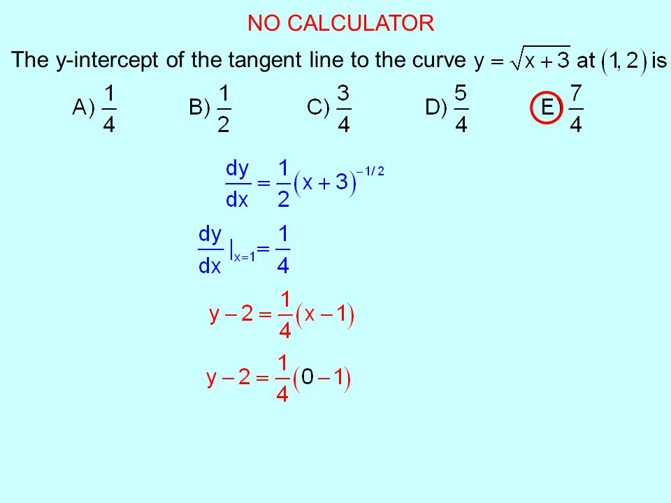NO CALCULATOR The y-intercept of the tangent line to the curve
