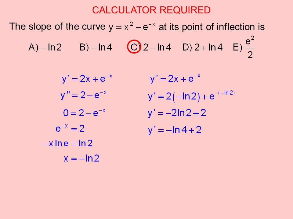CALCULATOR REQUIRED The slope of the curve at its point of inflection is