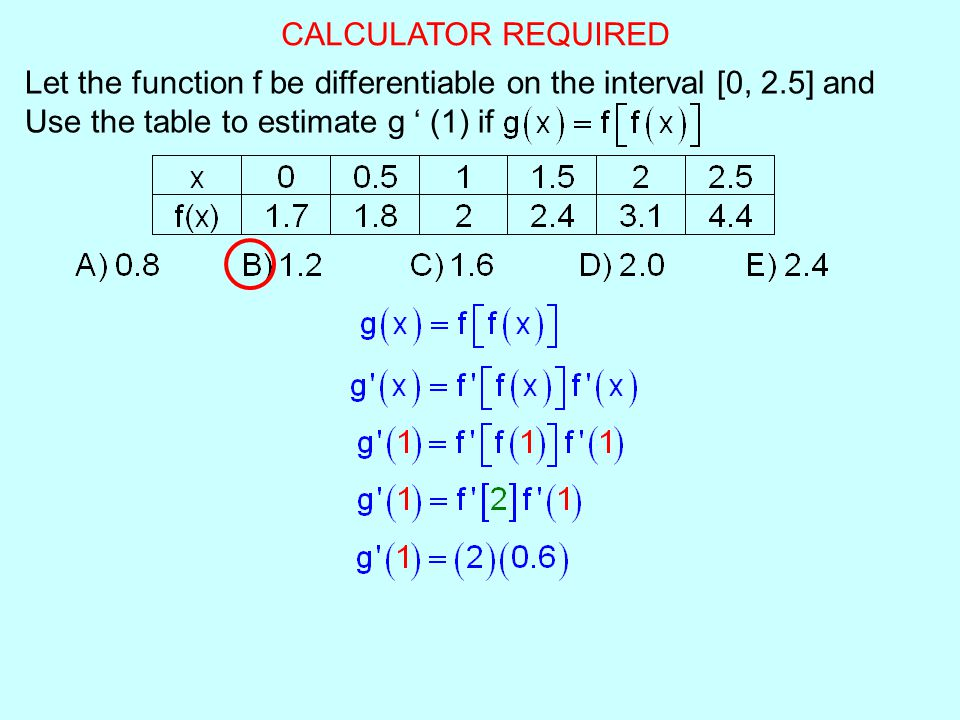 CALCULATOR REQUIRED Let the function f be differentiable on the interval [0, 2.5] and Use the table to estimate g ' (1) if