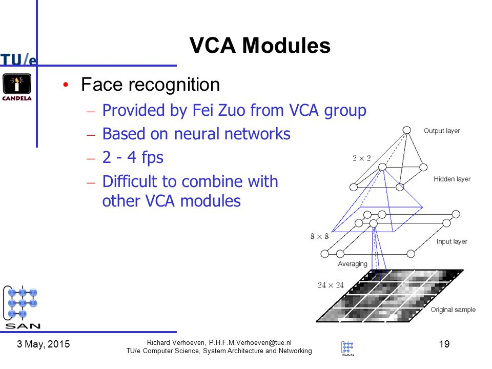 3 May, 2015 Richard Verhoeven, P.H.F.M.Verhoeven@tue.nl TU/e Computer Science, System Architecture and Networking 19 VCA Modules Face recognition – Provided by Fei Zuo from VCA group – Based on neural networks – 2 - 4 fps – Difficult to combine with other VCA modules