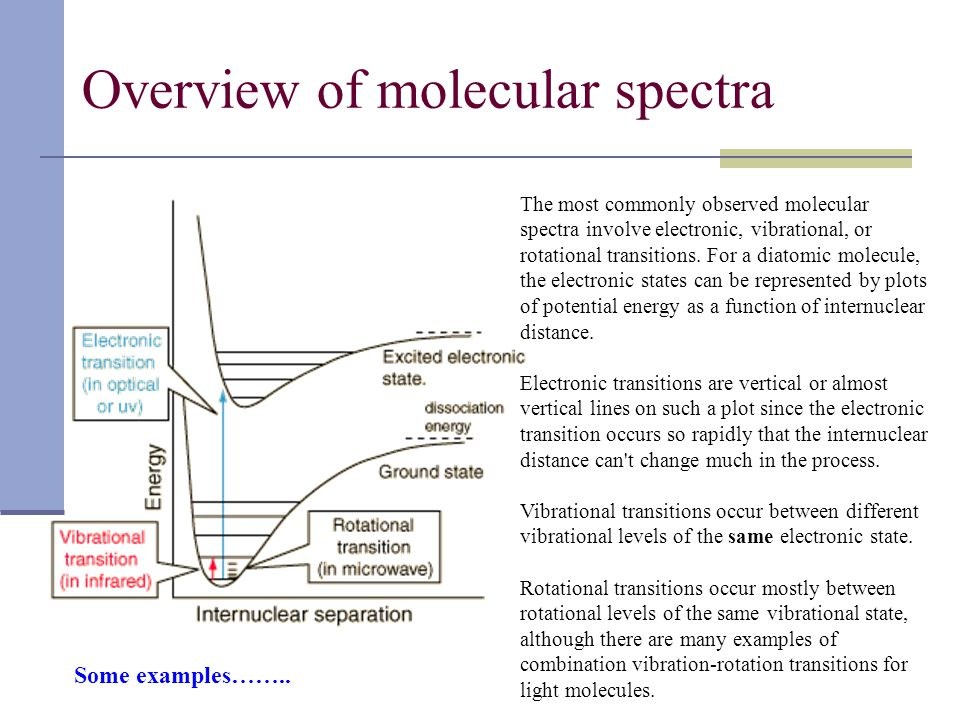 Overview of molecular spectra The most commonly observed molecular spectra involve electronic, vibrational, or rotational transitions.