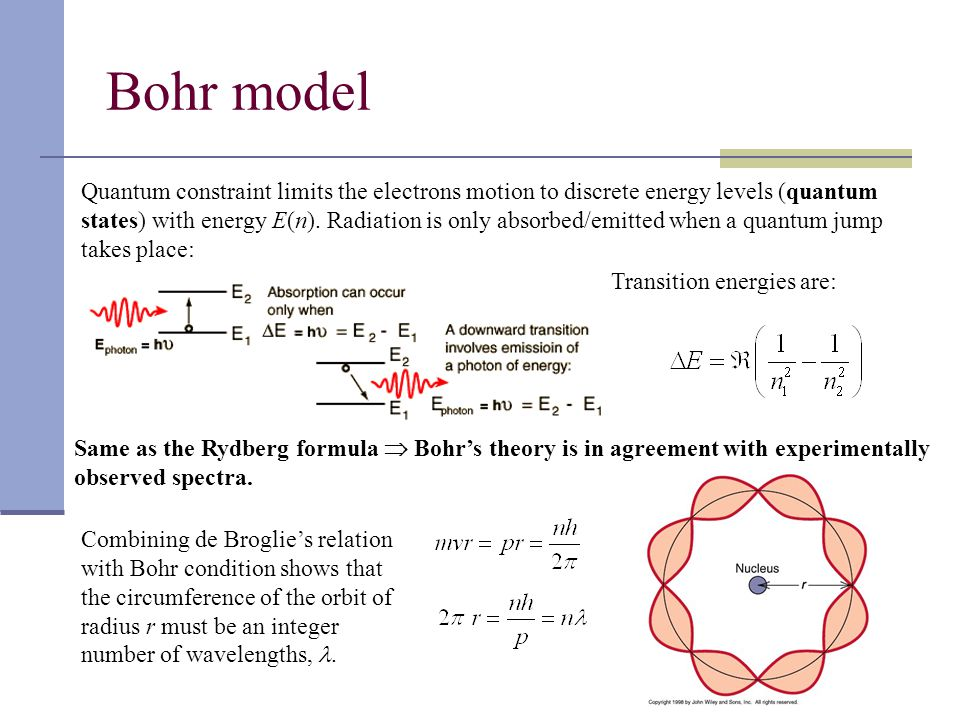Bohr model Quantum constraint limits the electrons motion to discrete energy levels (quantum states) with energy E(n).