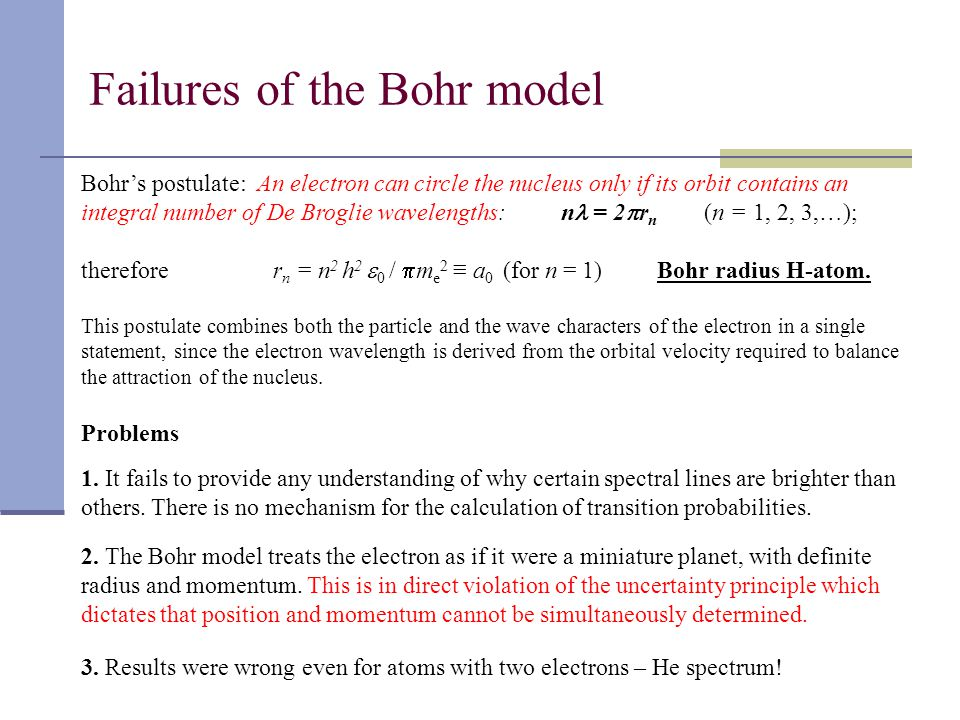 Failures of the Bohr model Bohr's postulate: An electron can circle the nucleus only if its orbit contains an integral number of De Broglie wavelengths:n = 2  r n (n = 1, 2, 3,…); therefore r n = n 2 h 2  0 /  m e 2 ≡ a 0 (for n = 1)Bohr radius H-atom.